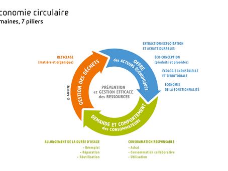 Les piliers de l'économie circulaire