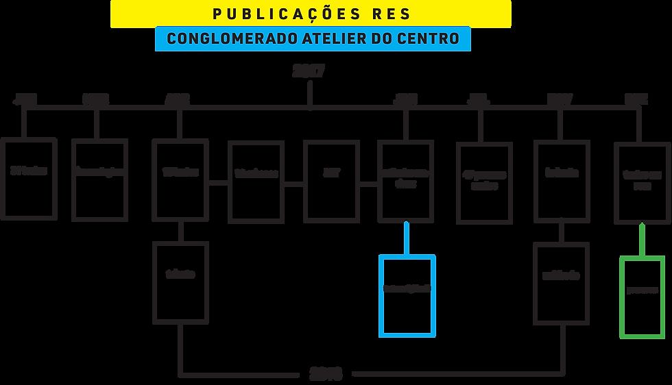 layout_publicações_2017.png