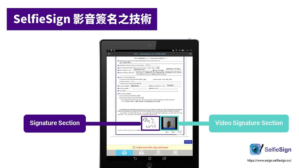 圖二、SelfieSign 影音簽名之技術