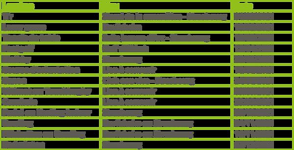 Tableau asems-3-01.png