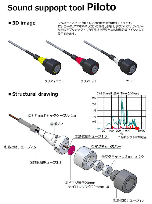 【自作】Sound suppopt tool Piloto