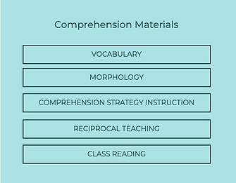 Comprehension Materials.png