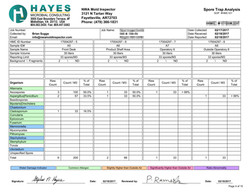 Clearance Report Page 4