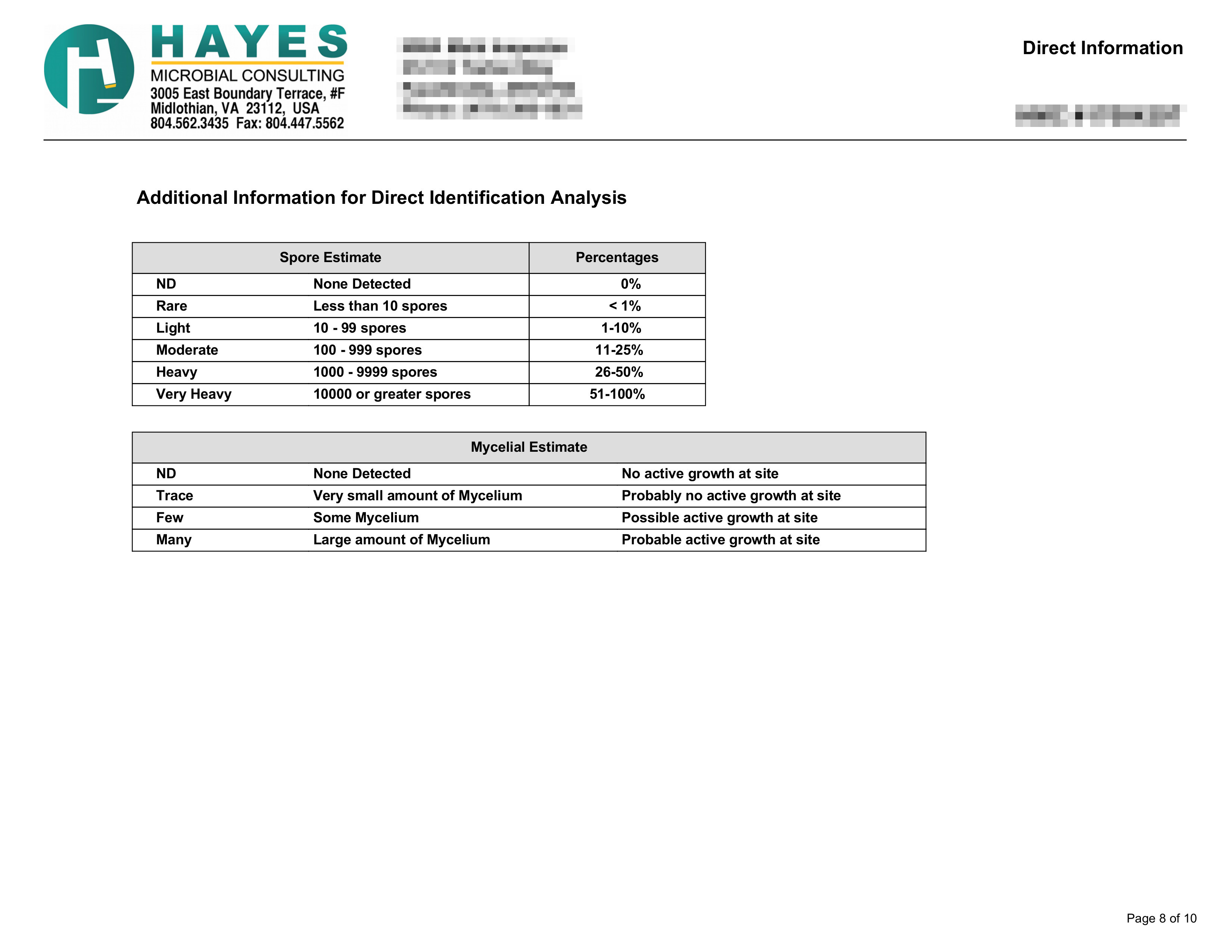 Clearance Report Page 8