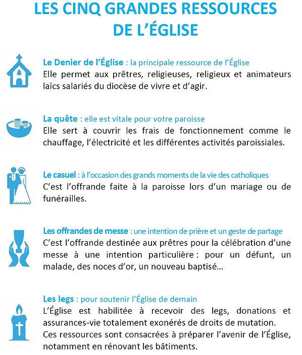 les_ressources_de_l'église.jpg