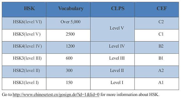 2020-2021 Academic Year Fall Semester HSK Courses Introduction.jpg