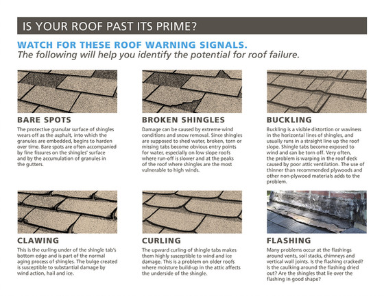 RED FLAGS THAT YOUR ROOF NEEDS REPLACEMENT