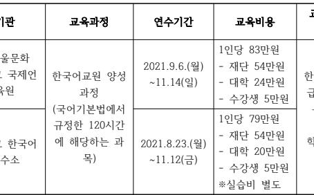 2021년 하반기 한글학교 교사 온라인 한국어교원 양성과정 지원안내