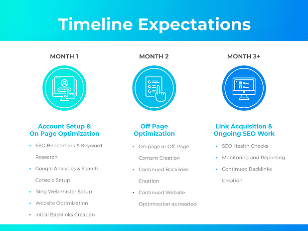 SEO Work Timeline Expectations - optimiz