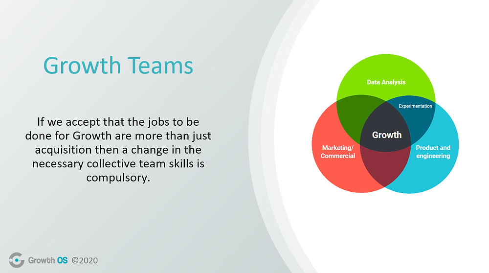 Growth teams can be made up from different disiplines