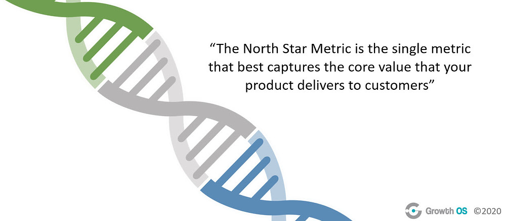 The north star metric best captures the core value that your product delivers to customers