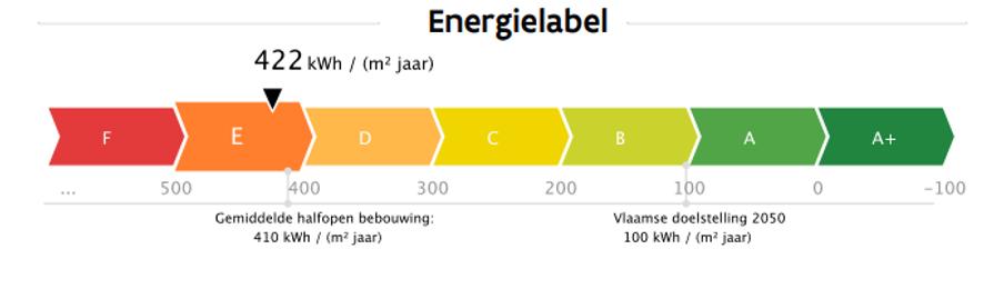energielabel epc.png