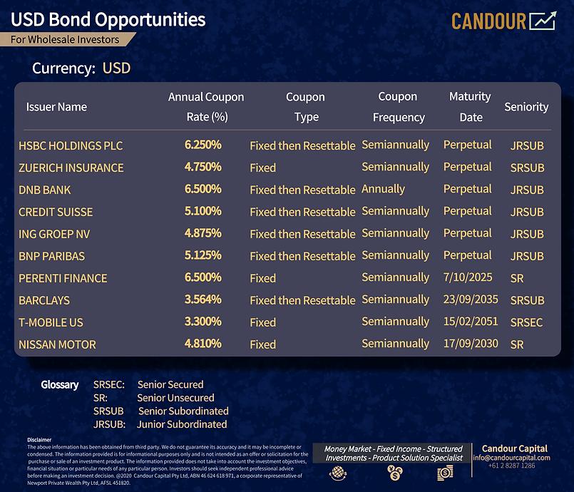 Oct+USD+List_自定义cm_2020-10-19-0.png