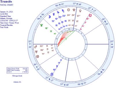 Astrology Forecast Jan 14th -16th
