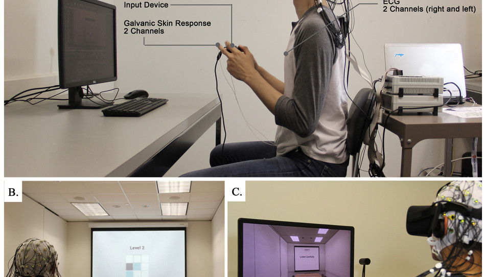 A. Virtual-reality headset along with EEG, EOG, EKG, and GSR sensors, as worn by a study participant. The participants engaged in a series of cognitive tasks in B. the real classroom and in C. an identical virtual classroom. The image on the computer screen in C. shows a two-dimensional capture from the actual immersive 3D experience that is conveyed through the headset.