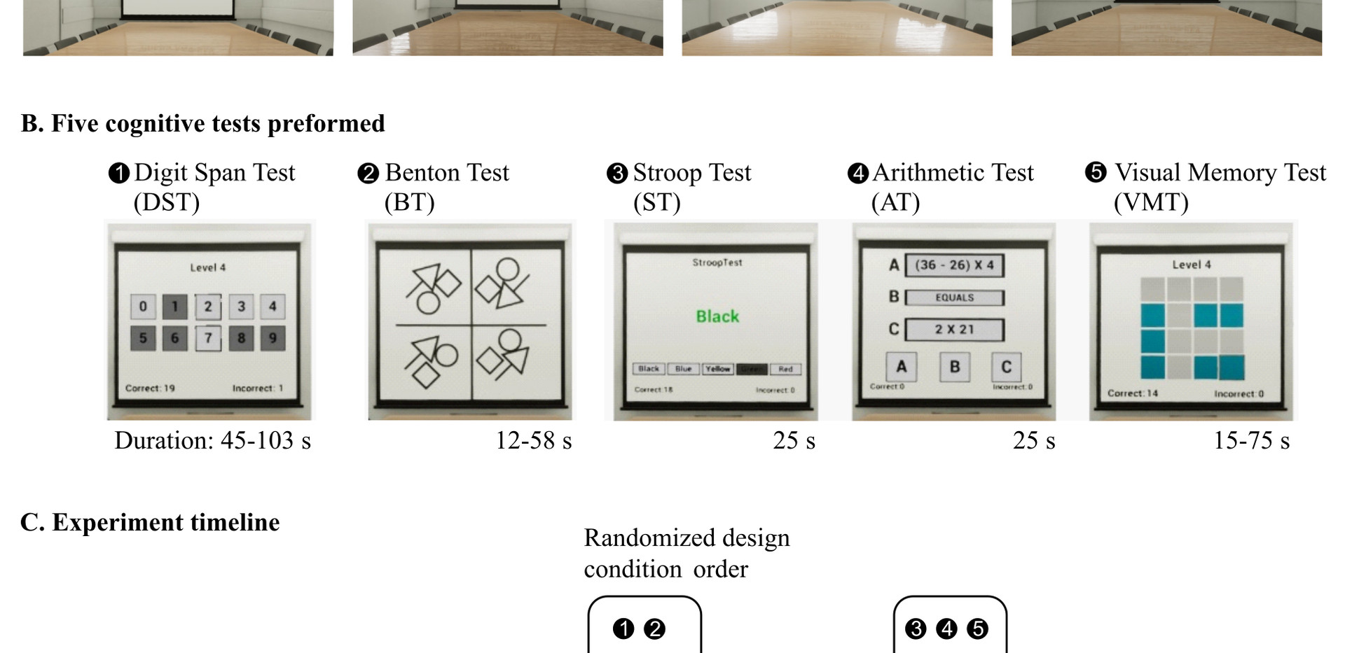 Overview of the study design. A. Four classroom design conditions were evaluated, and B. five cognitive tests were performed. C. The experiment's timeline included a familiarization period followed by exposure to each classroom environment in a random order.