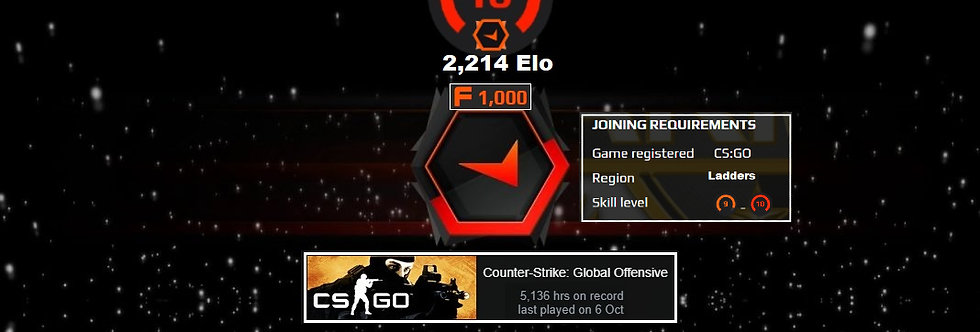 Faceit 2,214 Elo | 5,136 Hours | 1.58 K/D | 1,500 Points | Instant Delivery