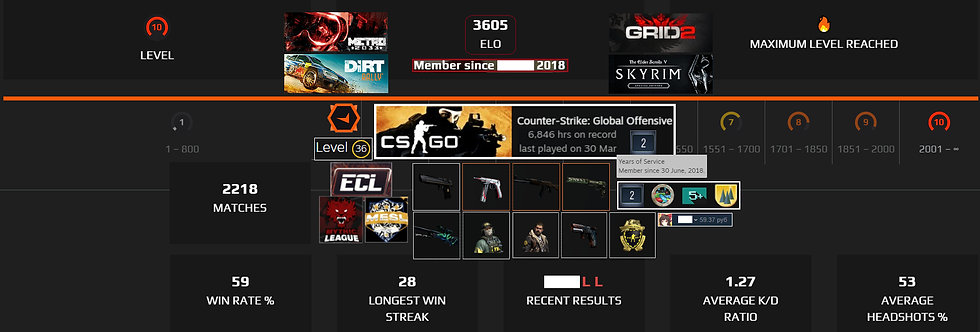 🏆 18' Faceit 3,605 Elo | 2218 Matches | 43,890 Points | Instant Delivery