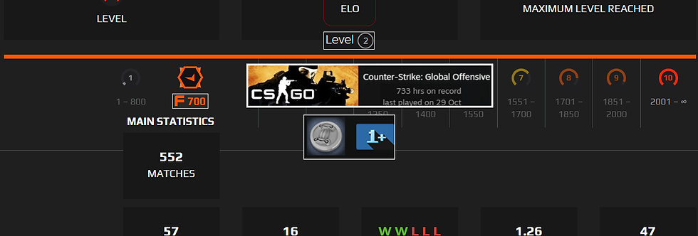 🌪️Faceit Level 2,606   552 Matches   733 Hours   1.26 K/D   Instant Delivery