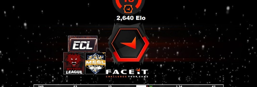 💥Faceit 2,640 Elo | 1.34 K/D | 249 Matches | Verified | Instant Delivery