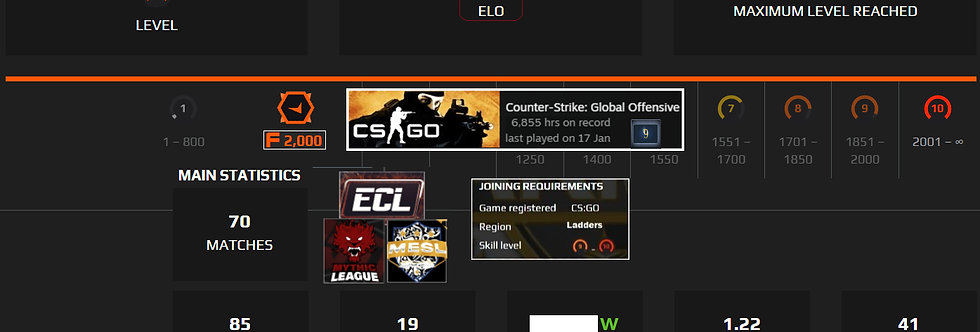 Faceit 2,212 Elo | 1.22 K/D | 6,855 Hours | 2,000 Points | Instant Delivery