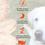Thumbnail: Fetchables Sweet Potato Dog Chews