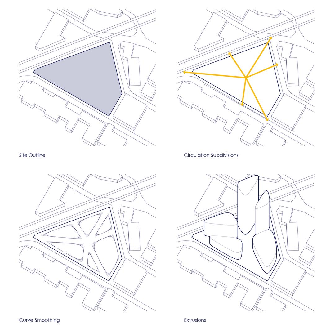 Form Generation Diagram.png
