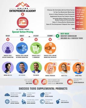 Online Entrepreneur Academy (7).jpg
