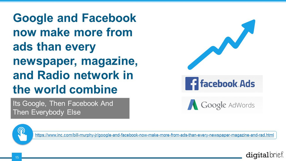 Digital Marketing & Media Essentials (15