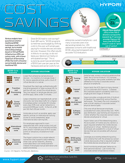 Cost Savings Infographic