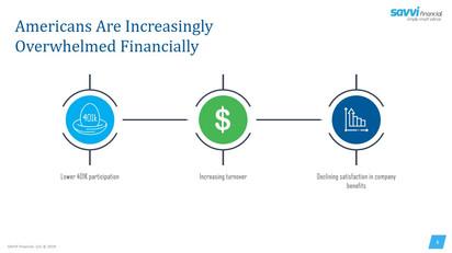 Savvi Financial Wellness Benefits (4).JP