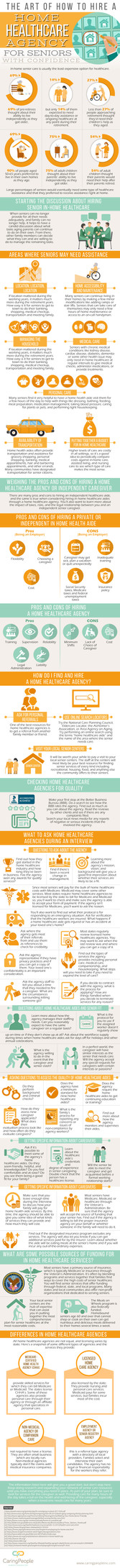The Art of How to Hire a Home Healthcare