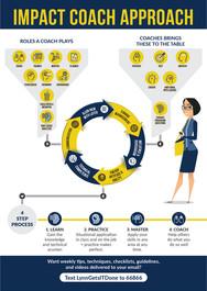 IMPACT Coach Approach