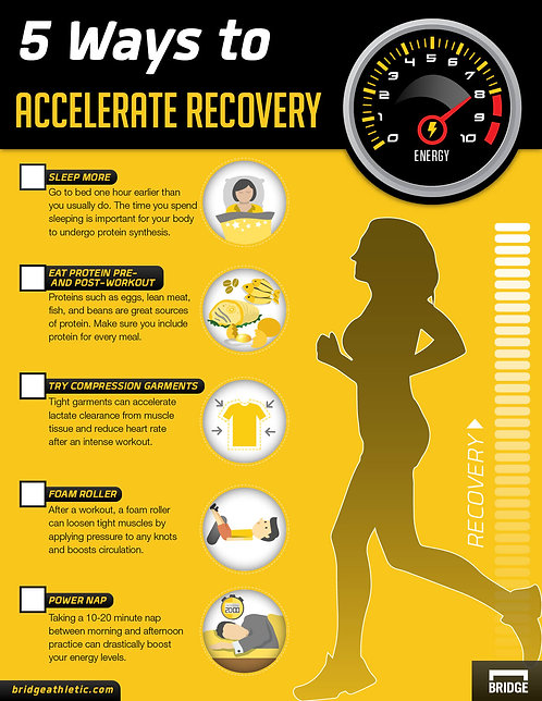 5 Ways to Accelerate Recovery Infographic