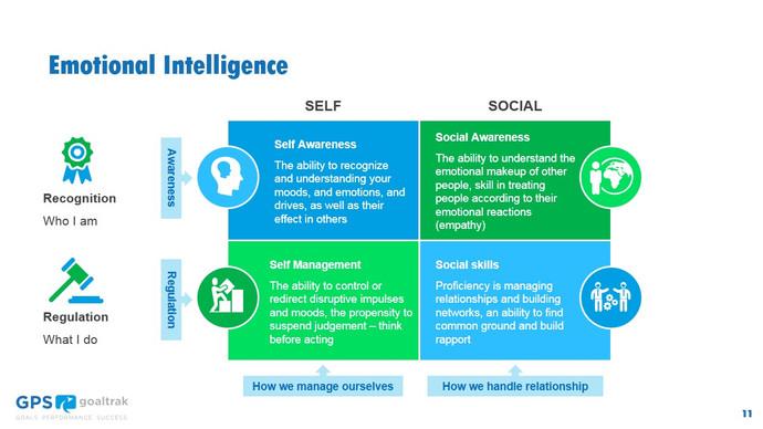 Emotional Intelligence (11).JPG
