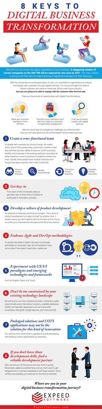 8 Keys to Digital Business Transformation