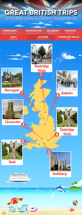 Great British Trips Infographic