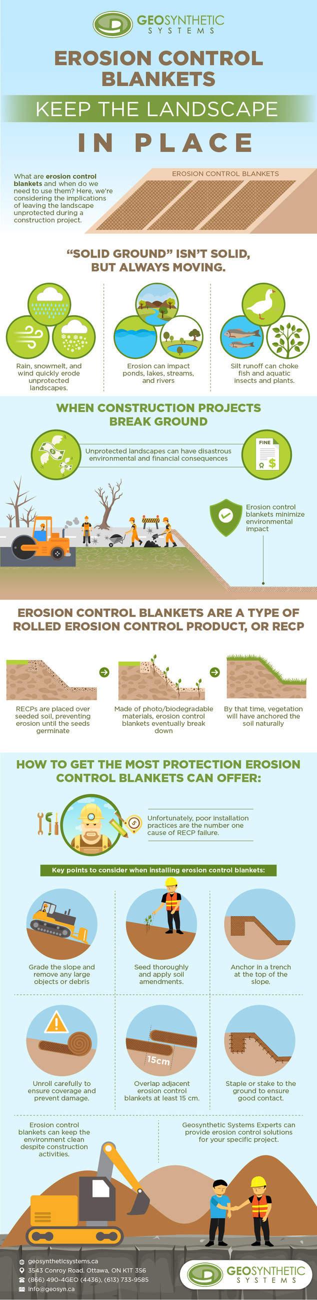 GSS Erosion Control Blankets Keep the Landscape