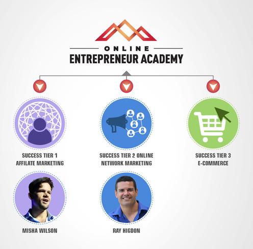 Online Entrepreneur Academy (3).jpg