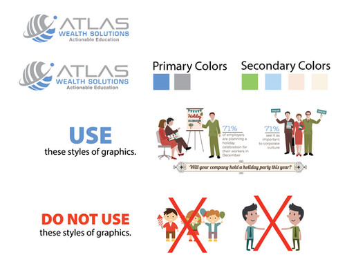 Atlas Wealth solutions actionable education