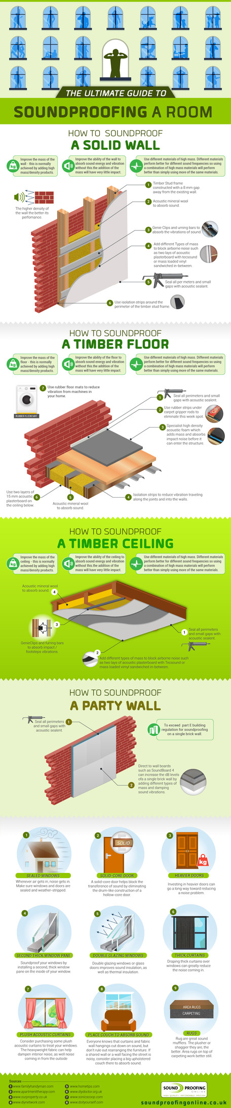 The Ultimate Guide to Sound Proofing a Room
