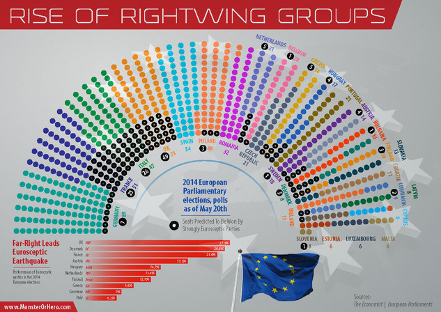 Rise of Rightwing Groups Brochure