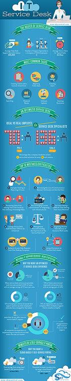 It Service Desk Infographic