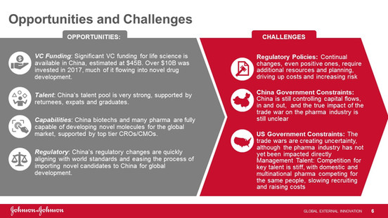 China Venture Capital Landscape (6).JPG