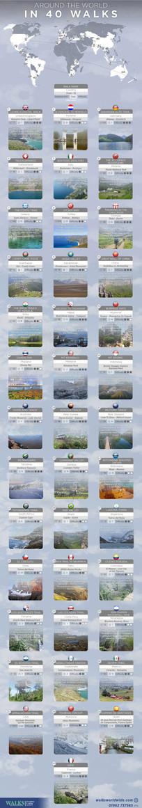 Around the World in 40 Walks