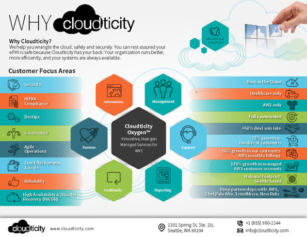 Why Cloudticity Brochure