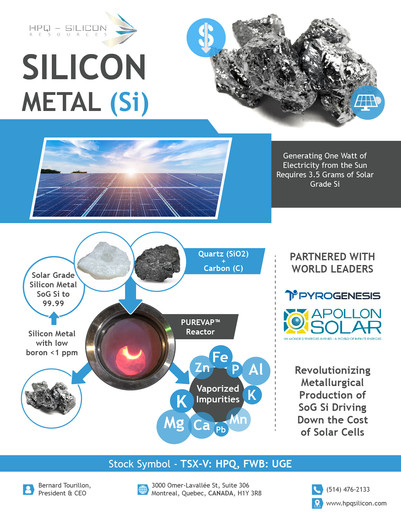 Silicon Metal (Si)