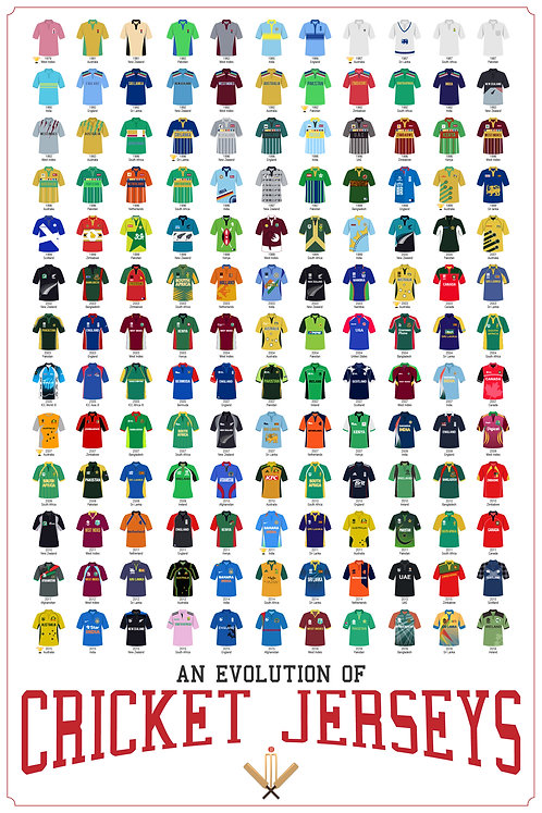 An Evolution of Cricket Jerseys Infographic