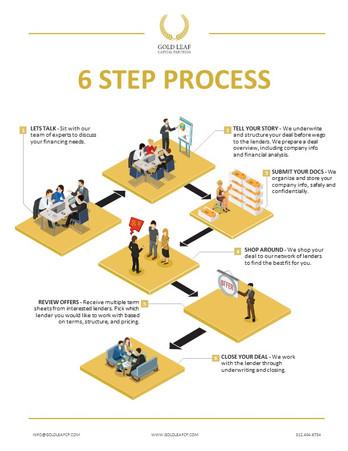 6 Step Process Brochure