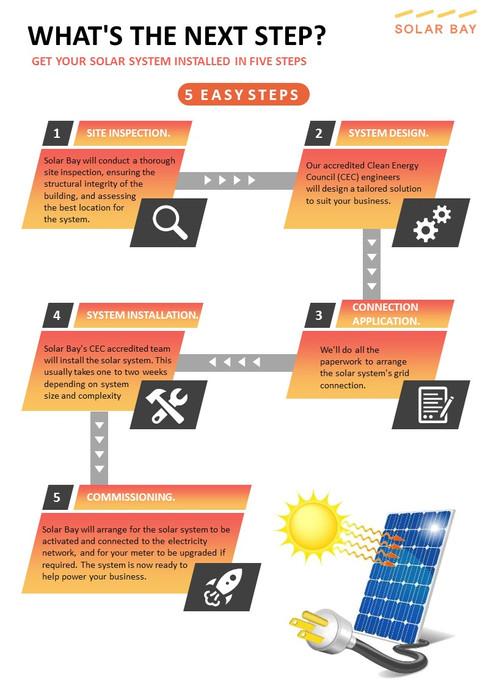 Solar Bay Sales Playbook (9).JPG